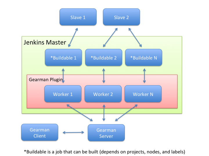 jenkins narrative architecture Game design as narrative architecture by henry jenkins the relationship between games and story remains a divisive question.