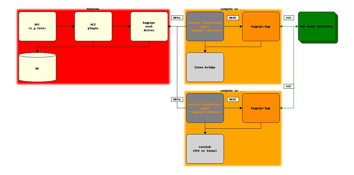 OpenStack Docs: Applications