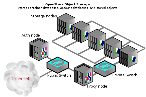 Images Swift Network Diagram 1 Png