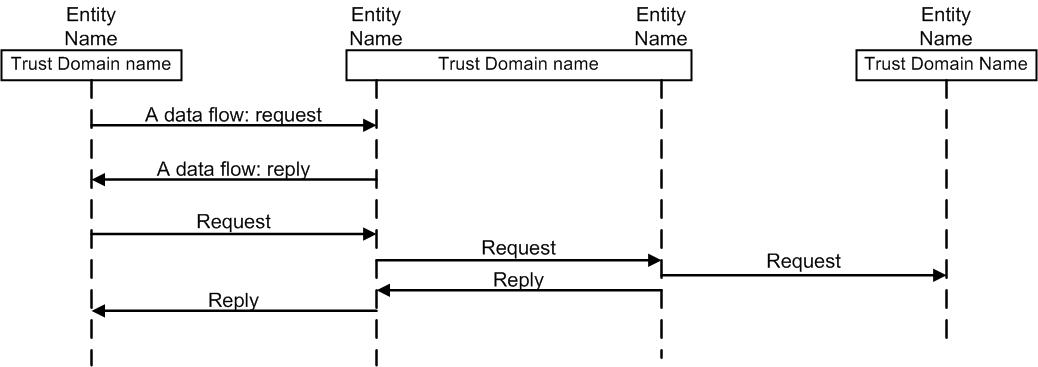 Openstack Docs Architecture Diagram Guidance